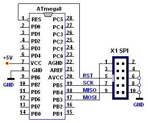 ИТИС Полный каталог электронных компонентов